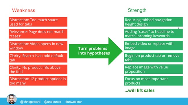 lift-turn-weaknesses-into-strengths